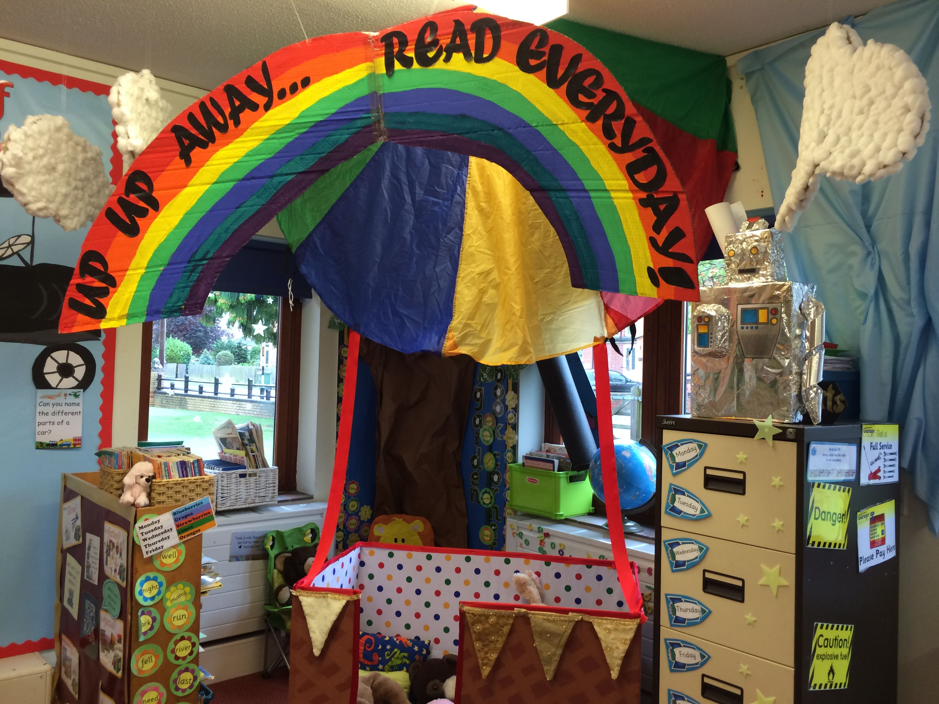 Hot Air Balloon Book Cornerreading Corner Room Setupsensory