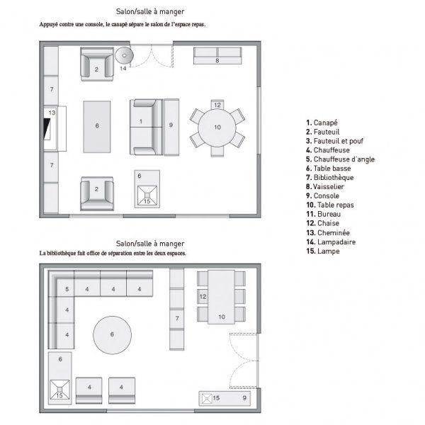 am nager un salon les r gles respecter pour un sans. Black Bedroom Furniture Sets. Home Design Ideas