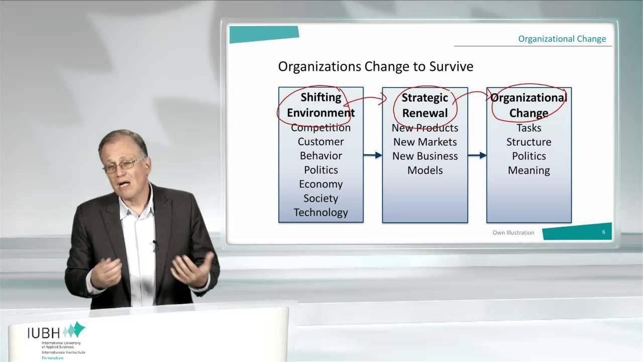 organizational change management Organizational, Masters