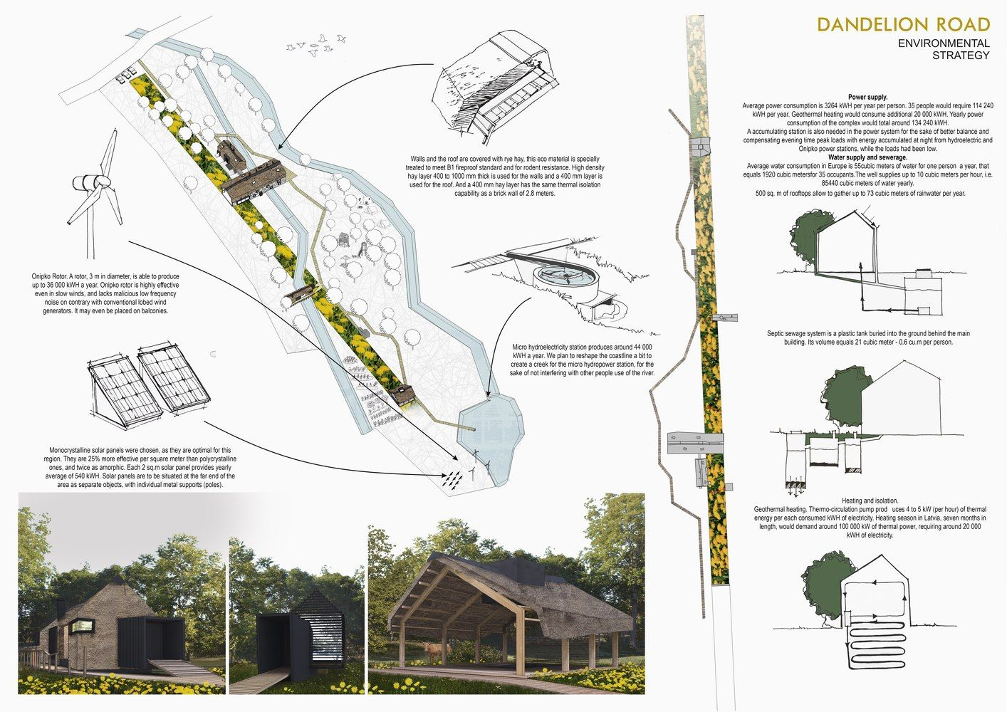 Gallery Of Bee Breeders Announce Winners Of Stone Barn Meditation Camp Competition 8 Stone Barns Architecture Drawing Breeders