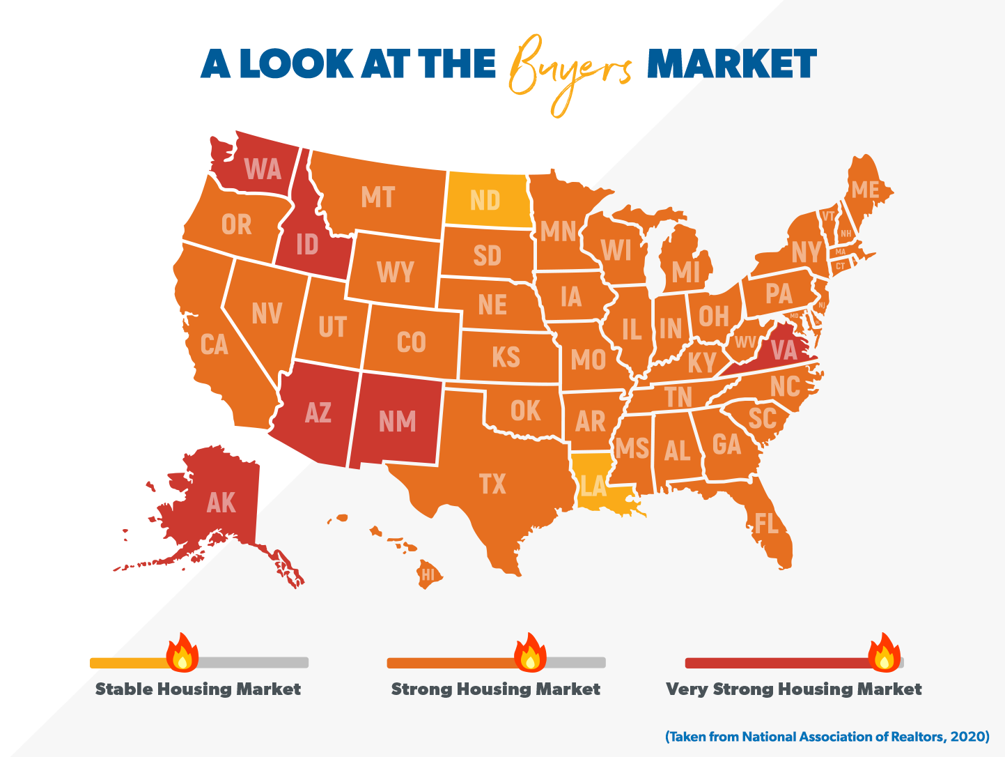 Housing Market Forecast 2021 How Hot Will It Be Housing Market Marketing Forecast