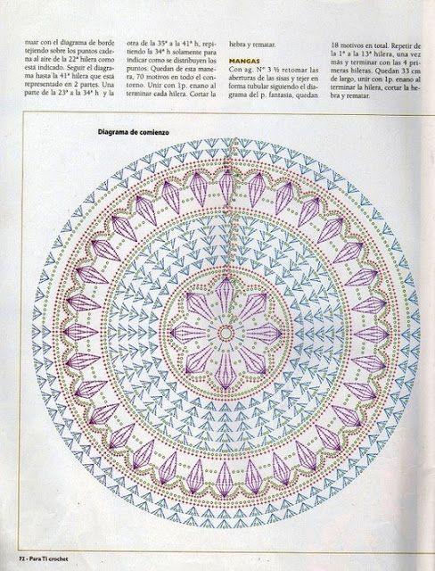 Bolero Tejido en Circulo Patron - Patrones Crochet | Crochet ...
