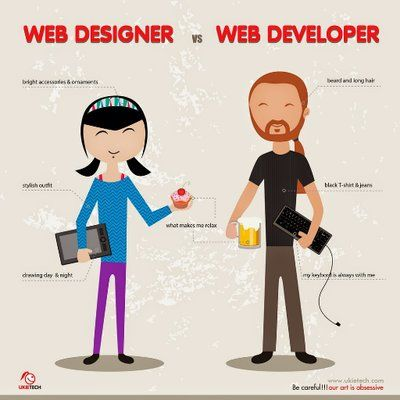 Account Suspended Web Development Development Web Design
