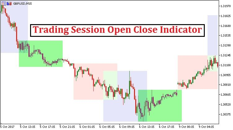 Trading Sessions Open Close Indicator Mt5 Intraday Trading