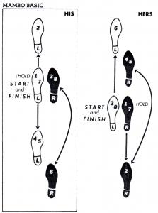 Cf C Ed F D Ca A A B B on Country Waltz Dance Steps Diagram