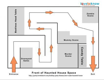 How to Make a Haunted House – Haunted House Floor Plans