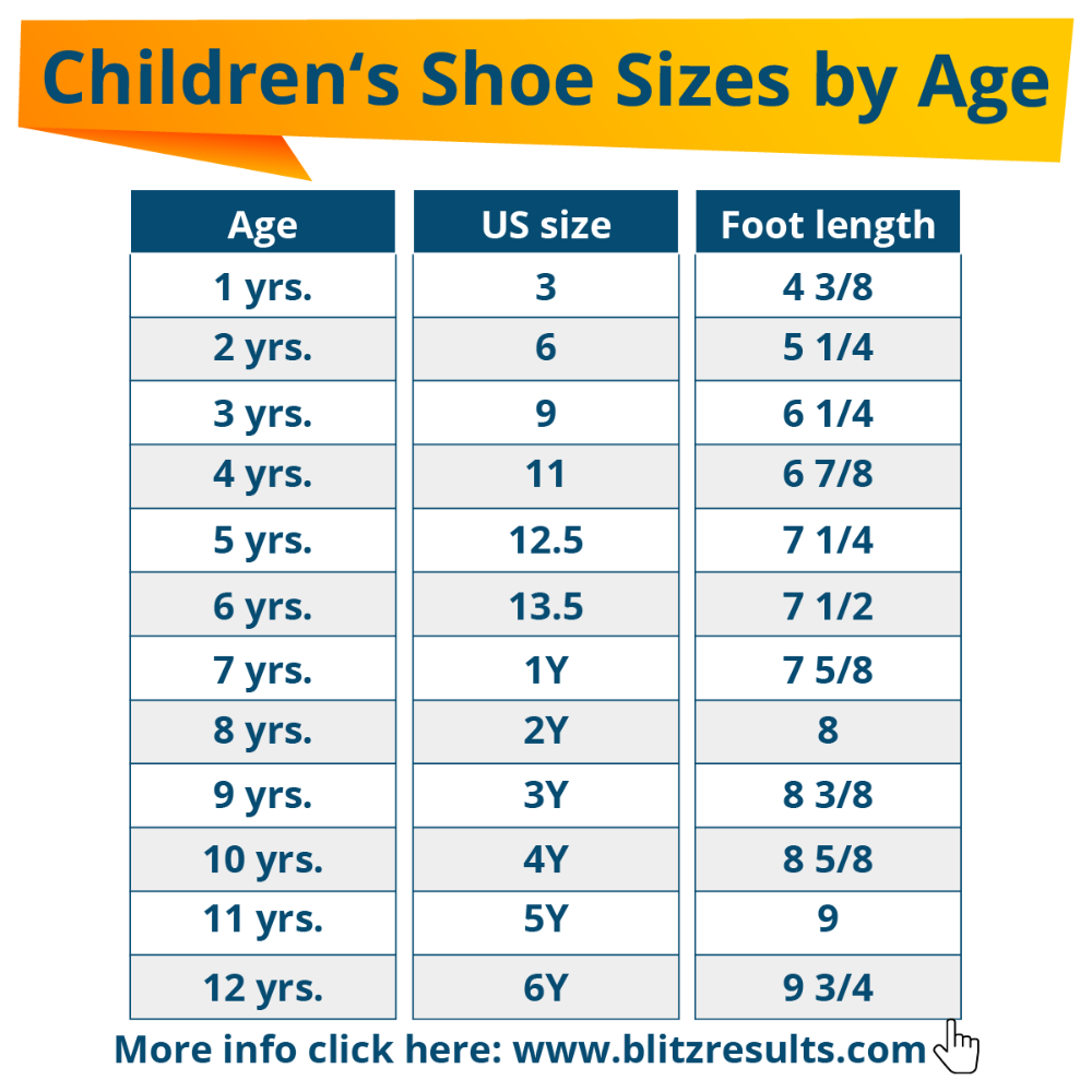 ᐅ Kids \u0026 Toddler Shoe Size Chart by Age