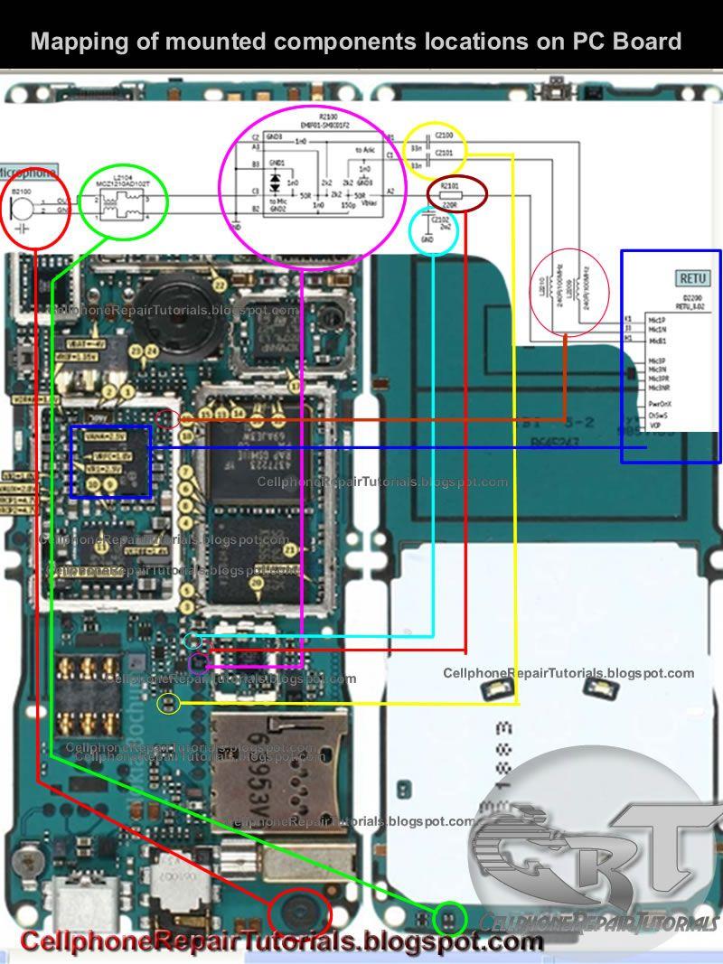 diagram mobile phone sun pinterest diagram diagram mobile phone ccuart Image collections