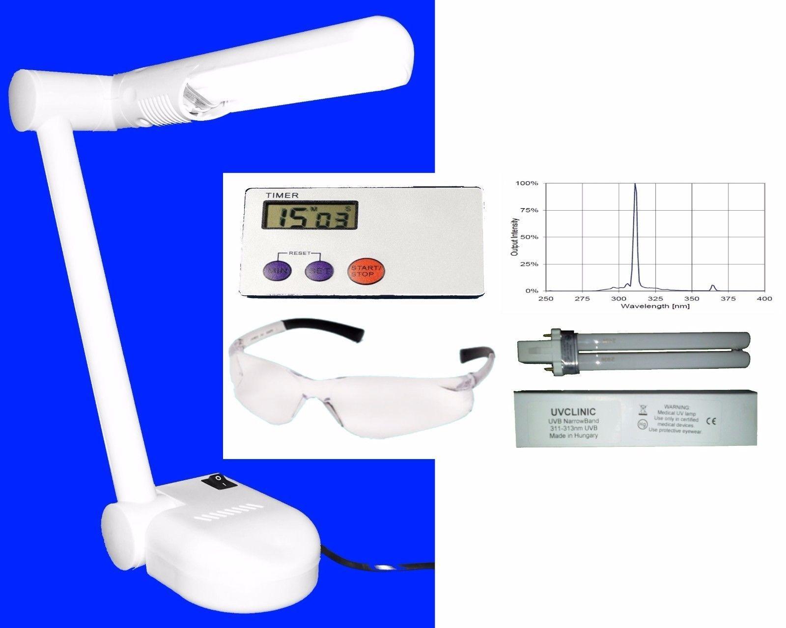 Contemporary Psoriasis Light Treatment At Home Embellishment - Home ...