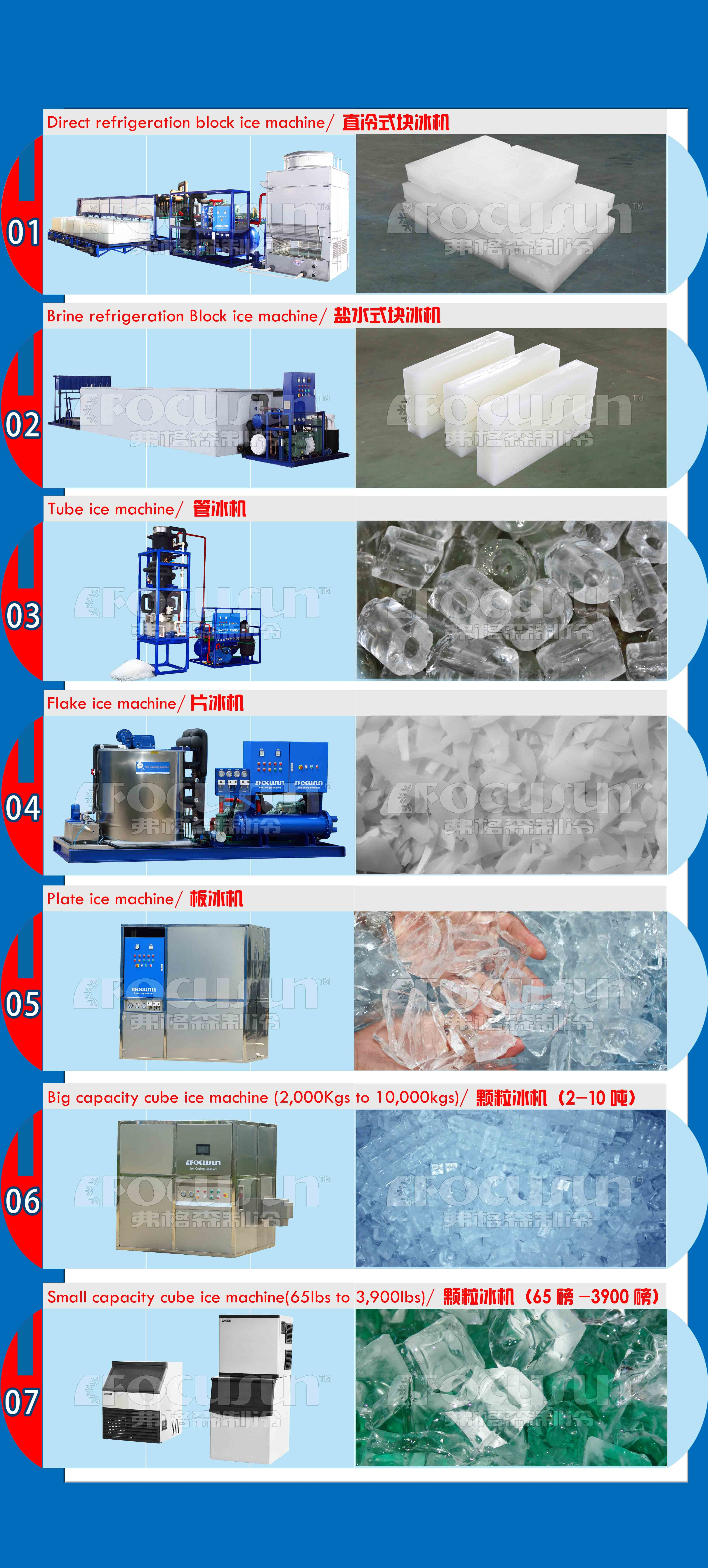 Focusun We Support All Kinds Of Ice Making Machine Cold Storage