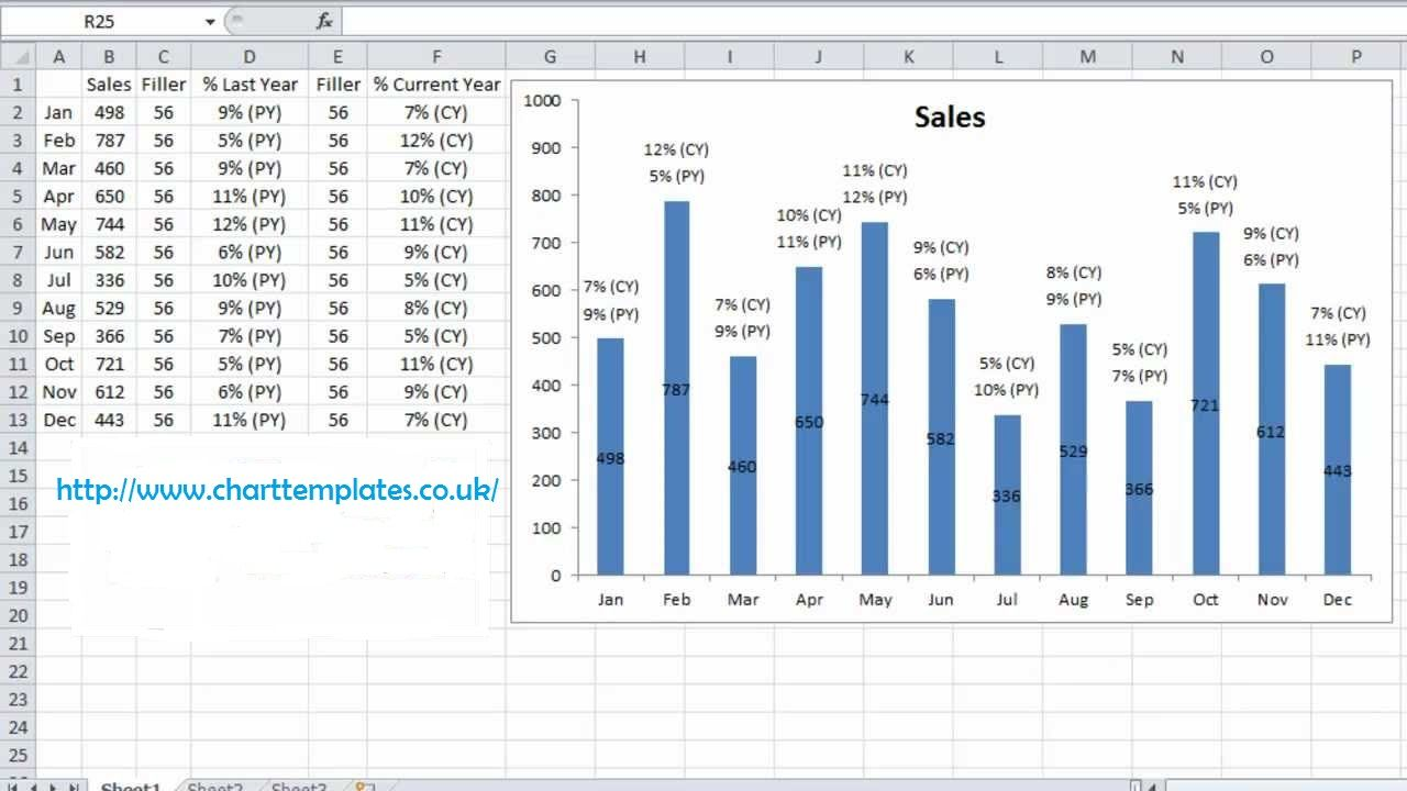 Free Stacked Bar Chart Template In Excel  Excel Project