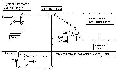 [Alternator Wiring Diagram] Cars & Motorcycles that I