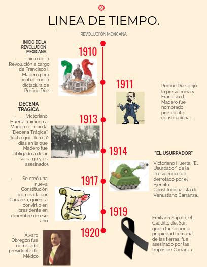 Click On The Image To View The High Definition Version Create Infographics At Http Venngage Com Revolucion Mexicana 1910 Linea Del Tiempo Revolucion