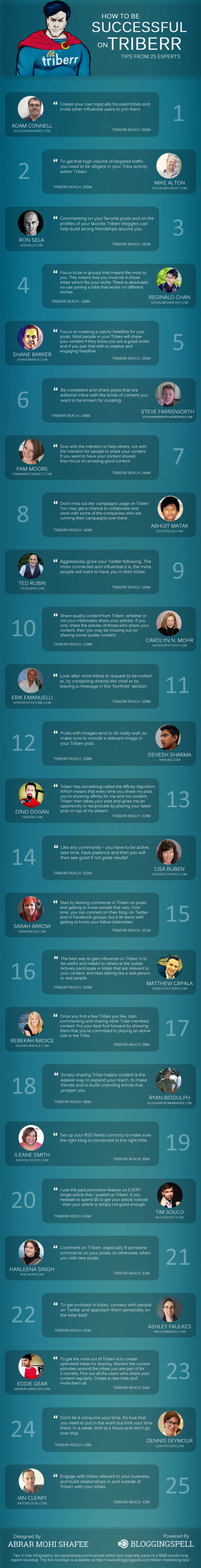 25 experts share how to get more traction from triberr http basicblogtips