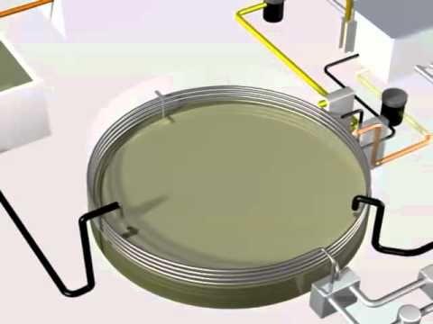biogas 100 kw STARTER ENERGY - YouTube