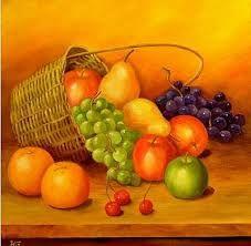 ünlü Ressamların Meyve Tabağı çizimleri Ile Ilgili Görsel Sonucu