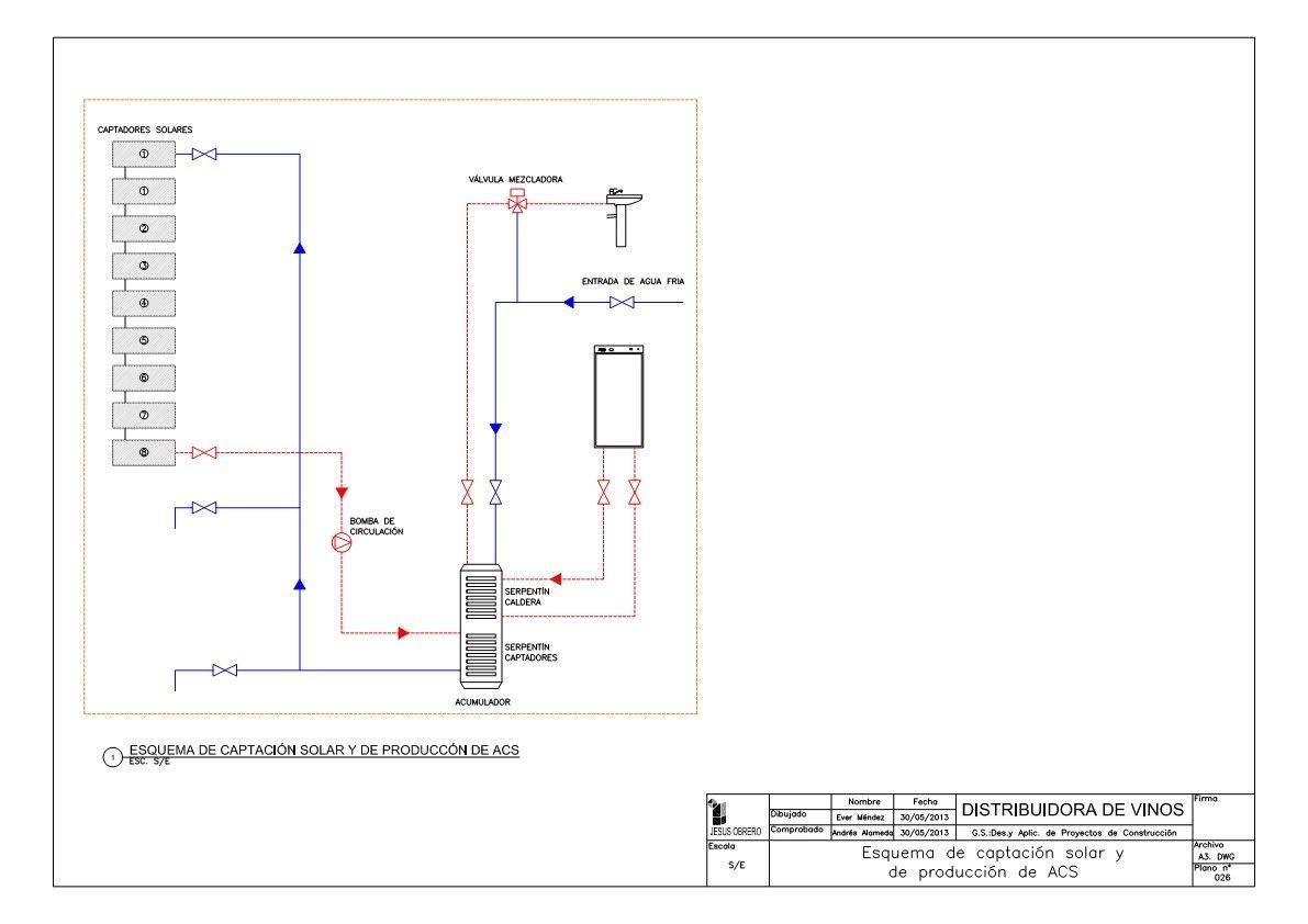 026 Esquema De Captacion Solar Y Produccion De Acs Architecture Floor Plans Chart