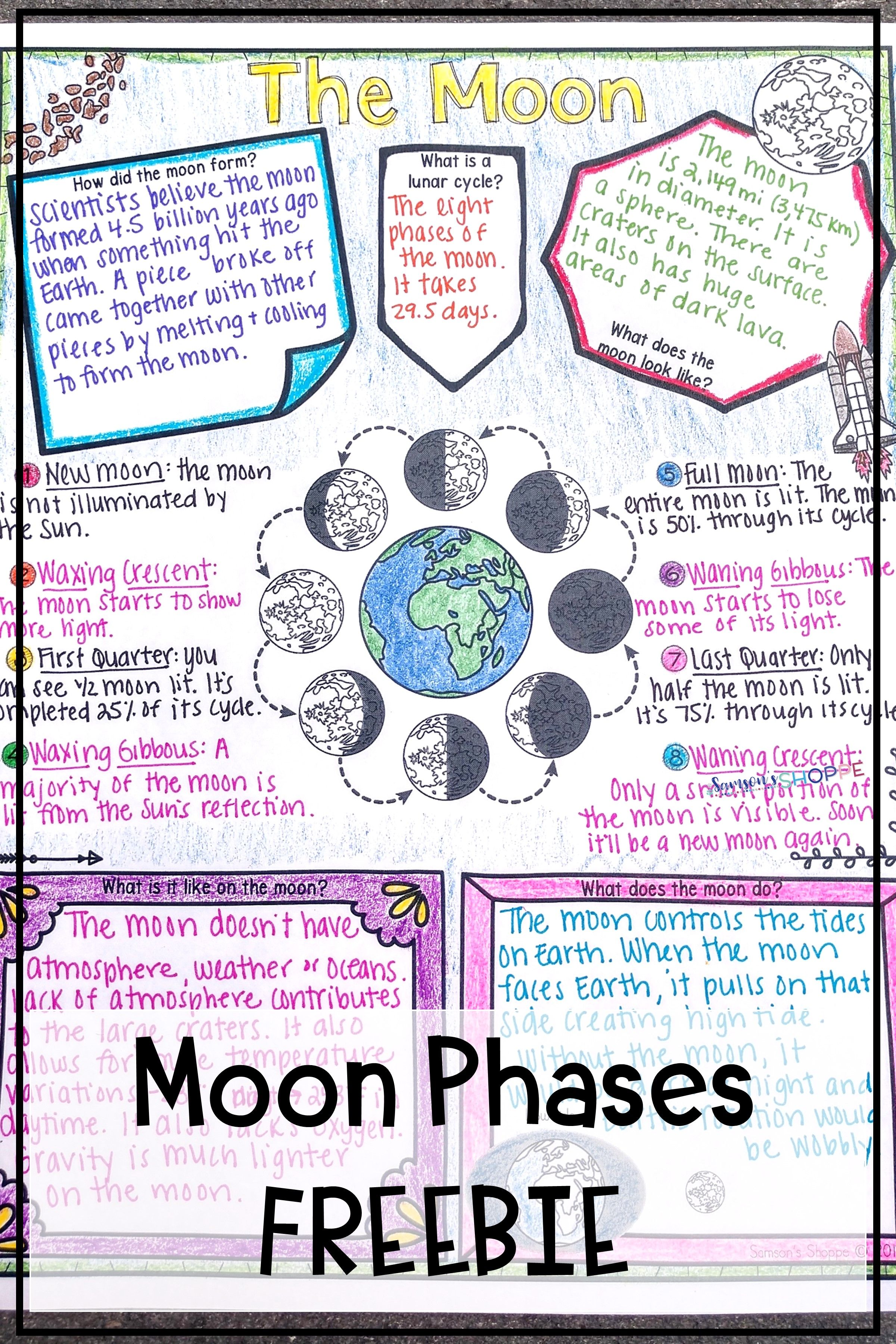 Free moon   Help students discover and learn about the moon and its phases  through the free reading of the…   Sketch notes [ 3600 x 2400 Pixel ]