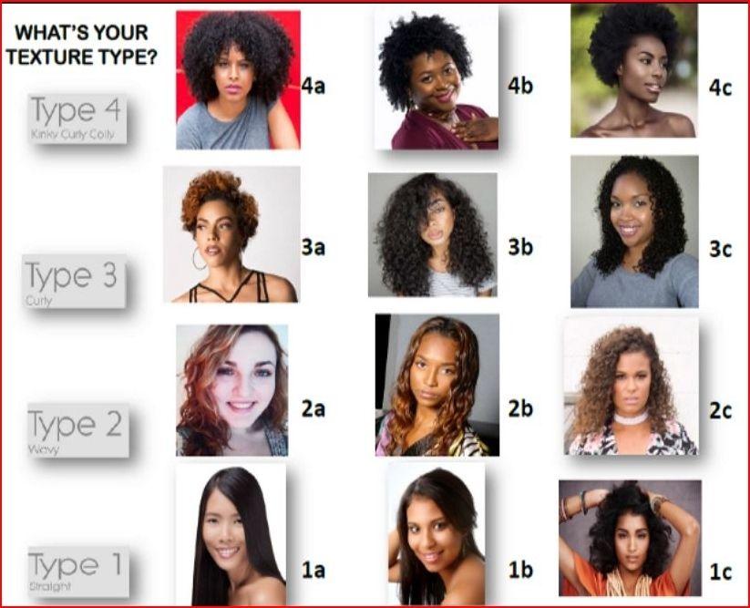 Classification of Medium Hair Types Medium Hairstyles #hair ...