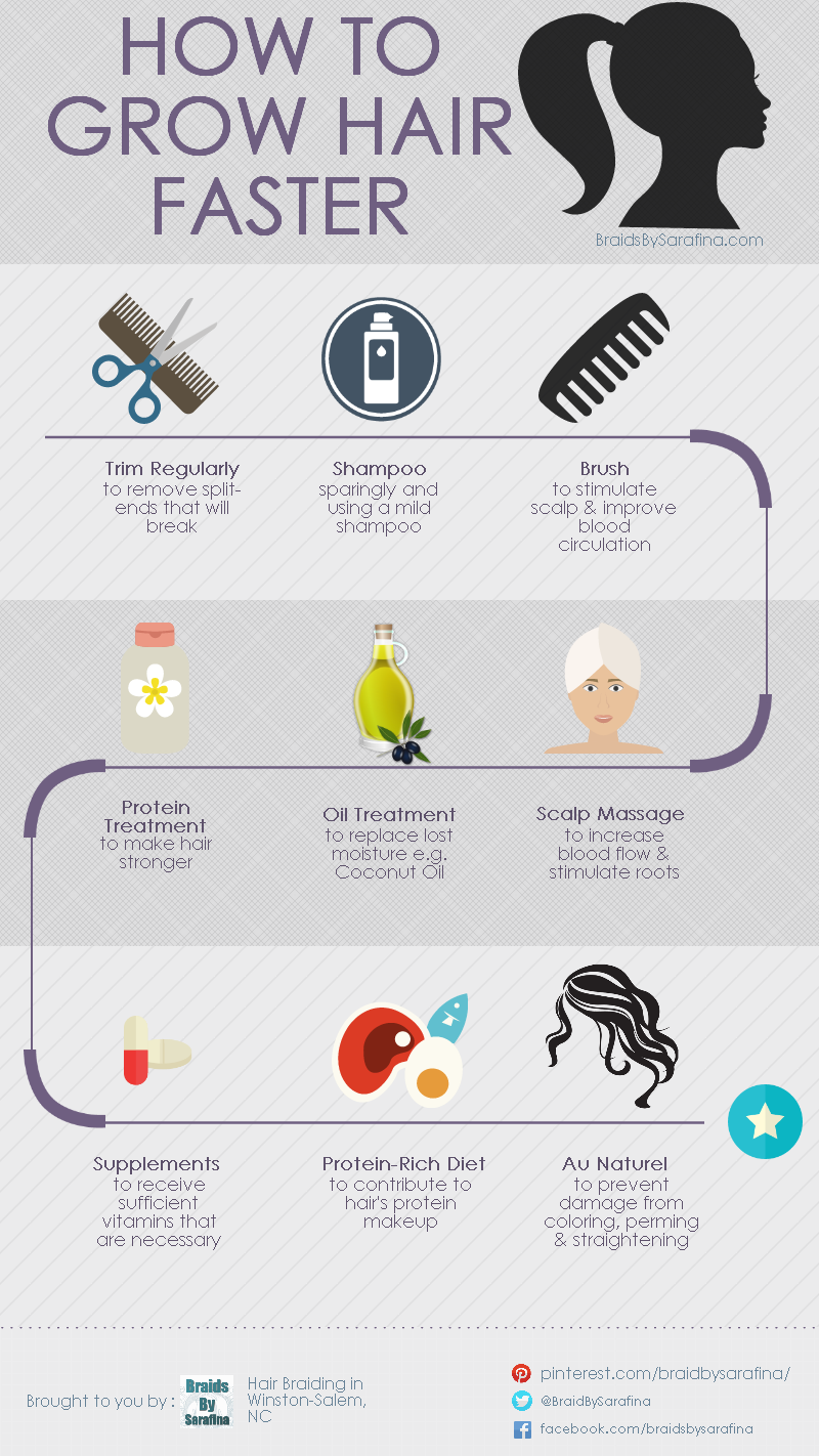 Tips to Get Hair To Grow Faster Grow long hair, Grow