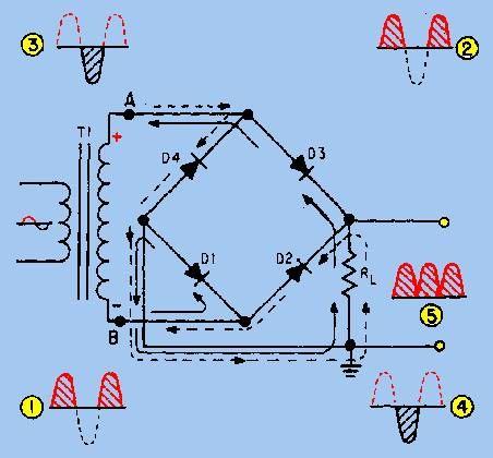 bridge rectifier circuit electronics electronics projects bridge rectifier circuit