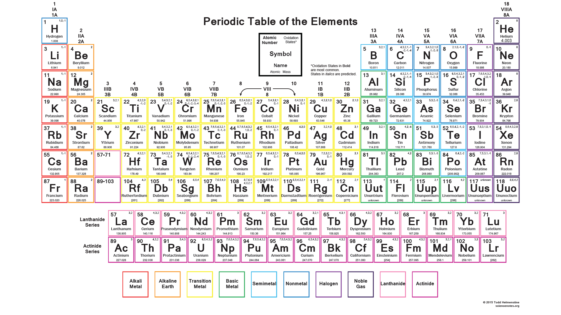 Printable periodic table for my little girl pinterest color periodic table with electron configurations 2015 urtaz Choice Image