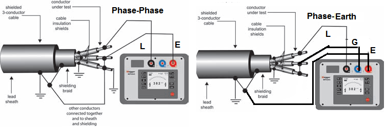 3ph Cable Insulation Resistance Measures Phase Phase Phase Earth By Megger