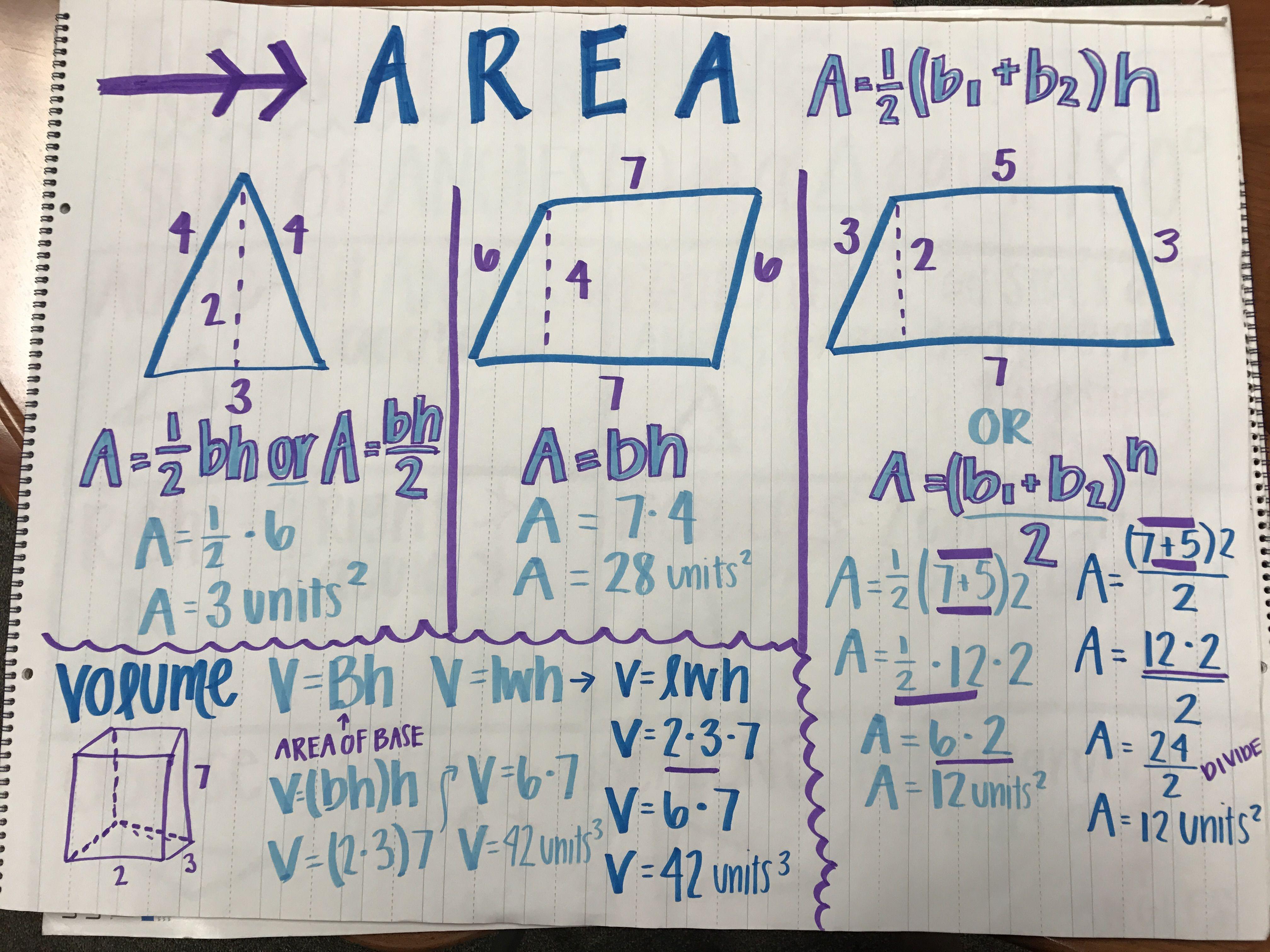 6th Grade Math Anchor Charts 6th Grade Math Anchor