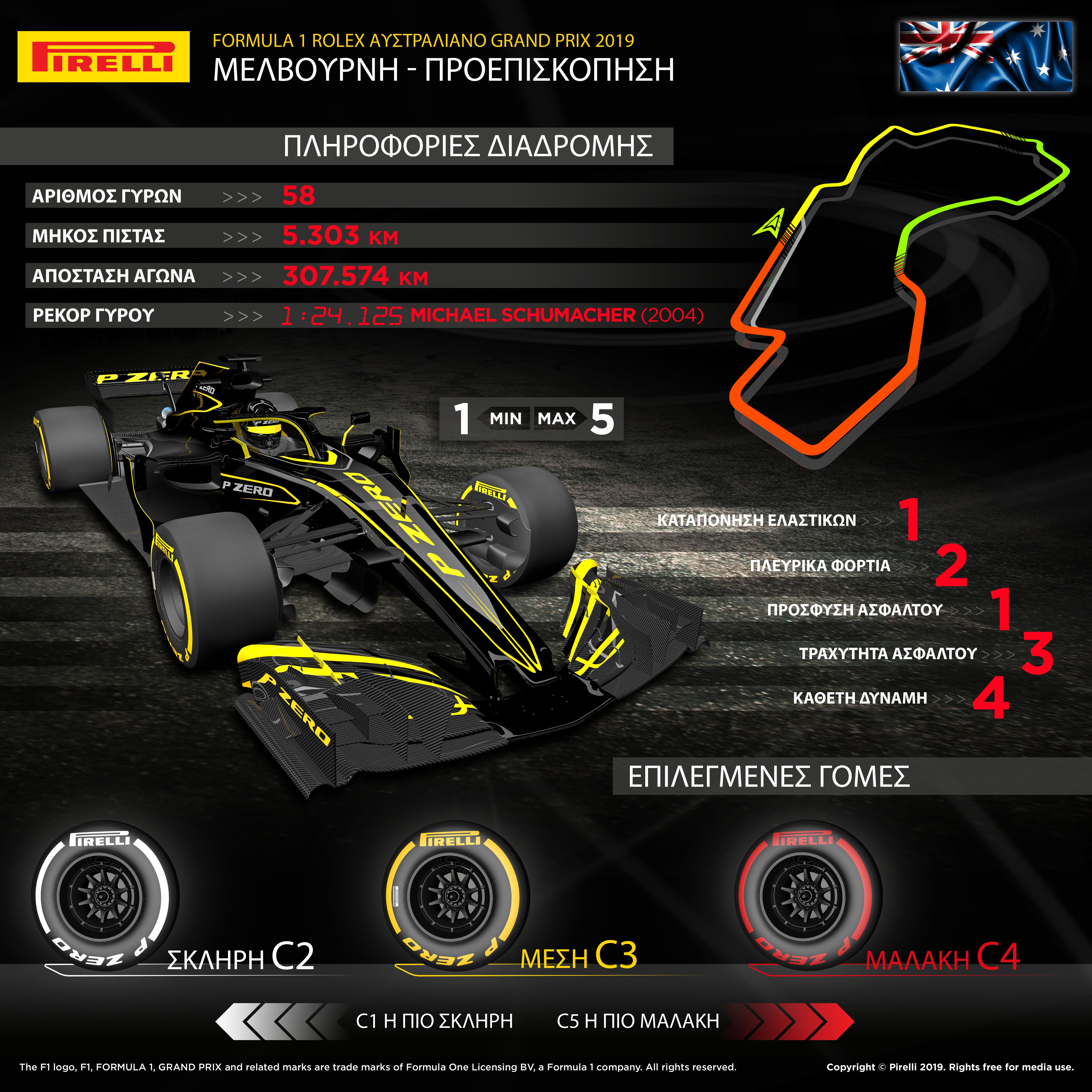 F1 Arxizei To Mats With Images Chinese Grand Prix Michael
