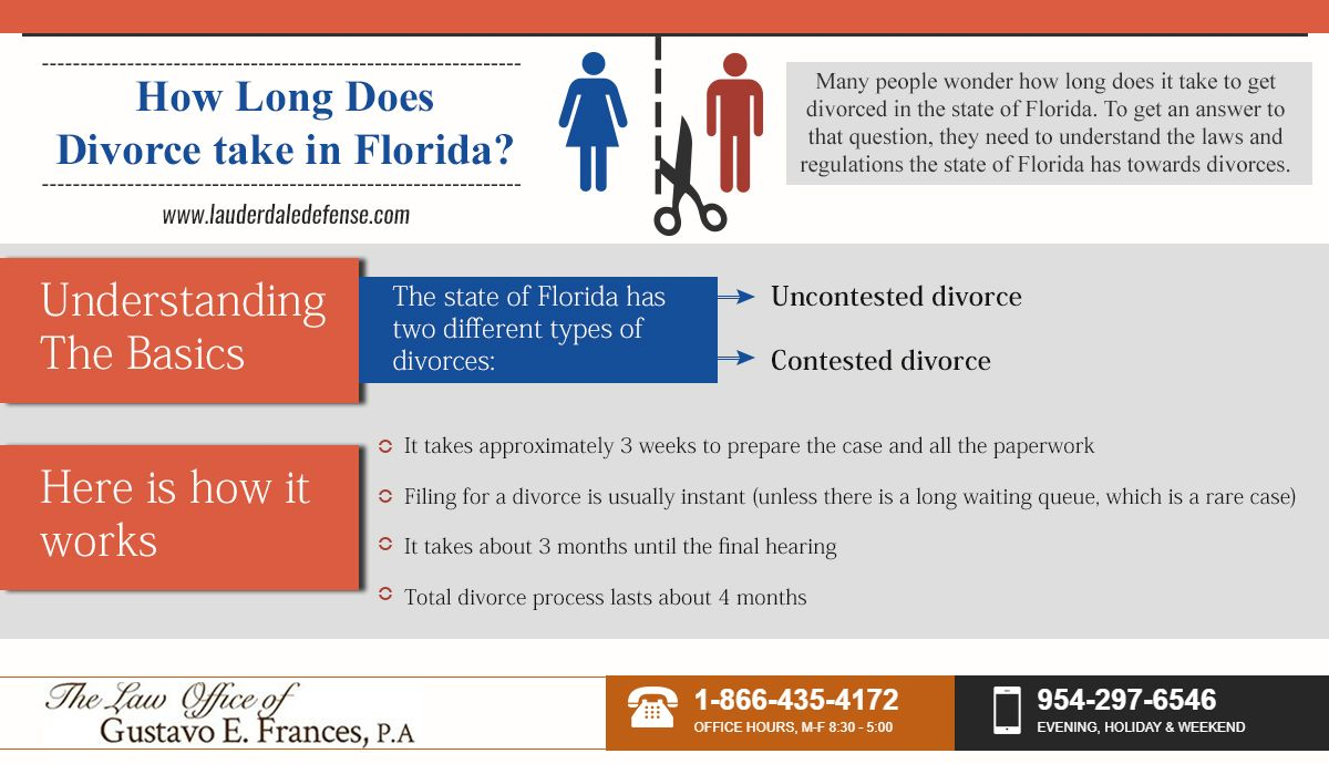5d033abaf4ecc56fa473346d5d25b318 - How To Get Divorced In Pa Without A Lawyer