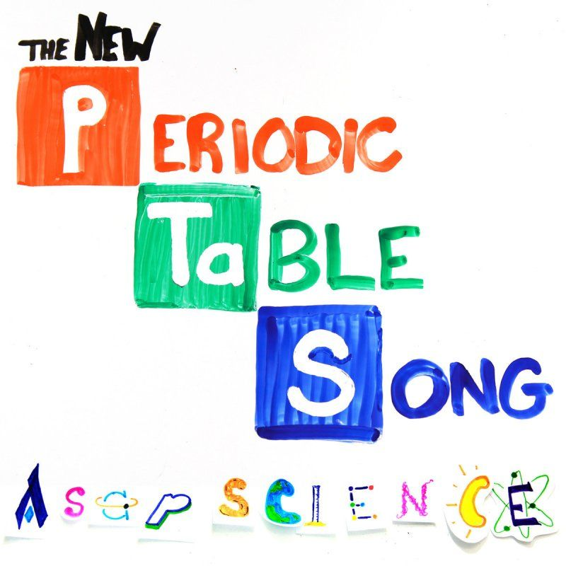 Lyrics for The New Periodic Table Song by AsapSCIENCE Thereu0027s - new periodic table symbol definition