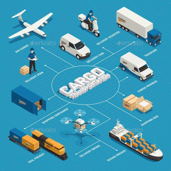 Cargo Transportation Isometric Flowchart Sekolah
