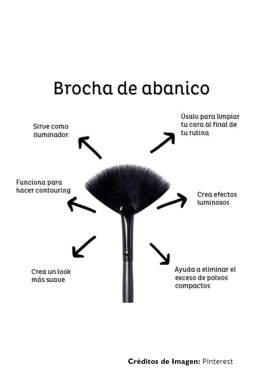 Cómo lograr un maquillaje perfecto