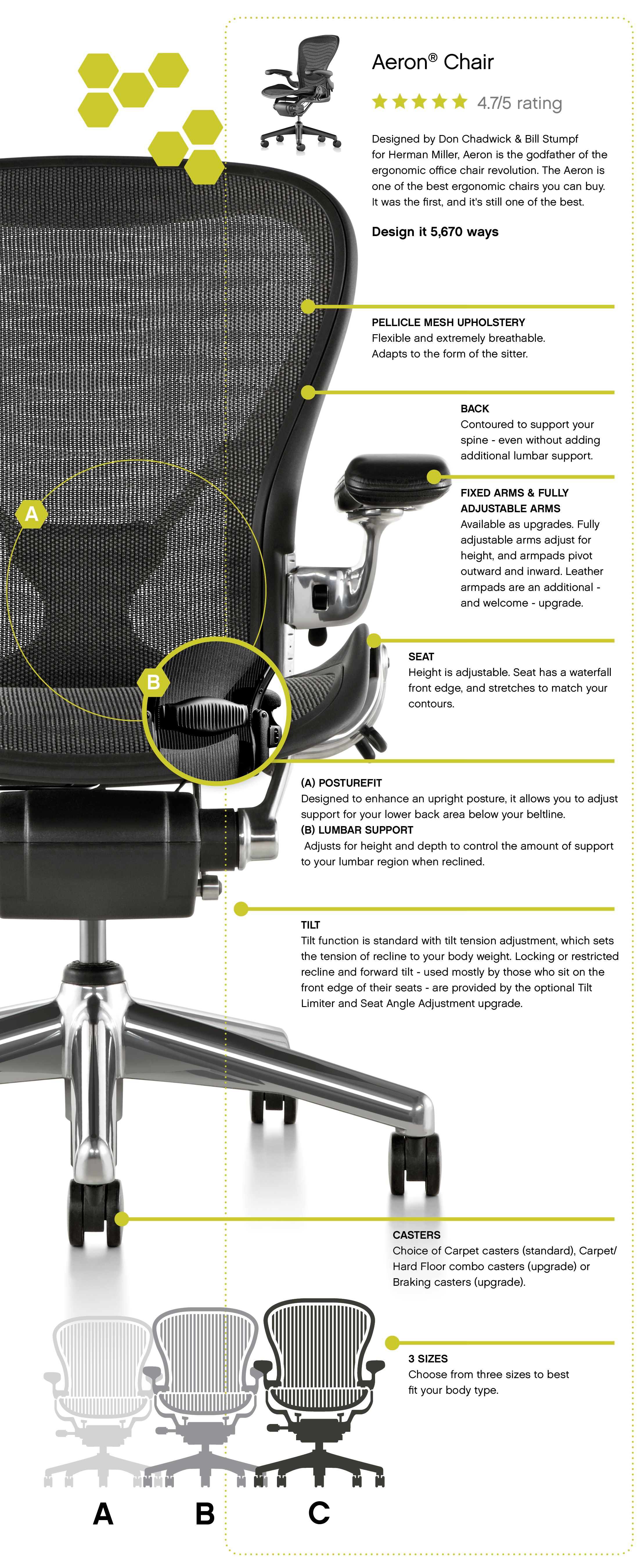These Are The Details About Herman Miller S Iconic Groundbreaking