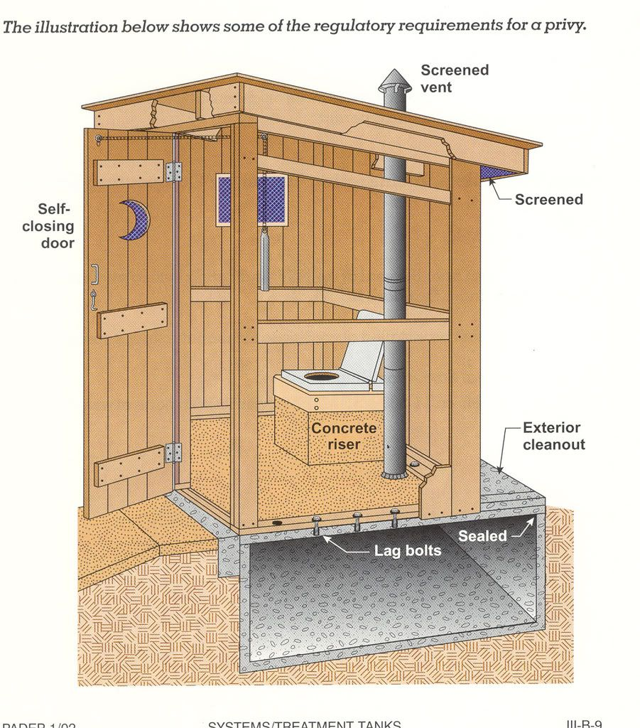 How To Build An Outdoor Bathroom: As These Older Outhouses (privy) Need To Be Repaired Or