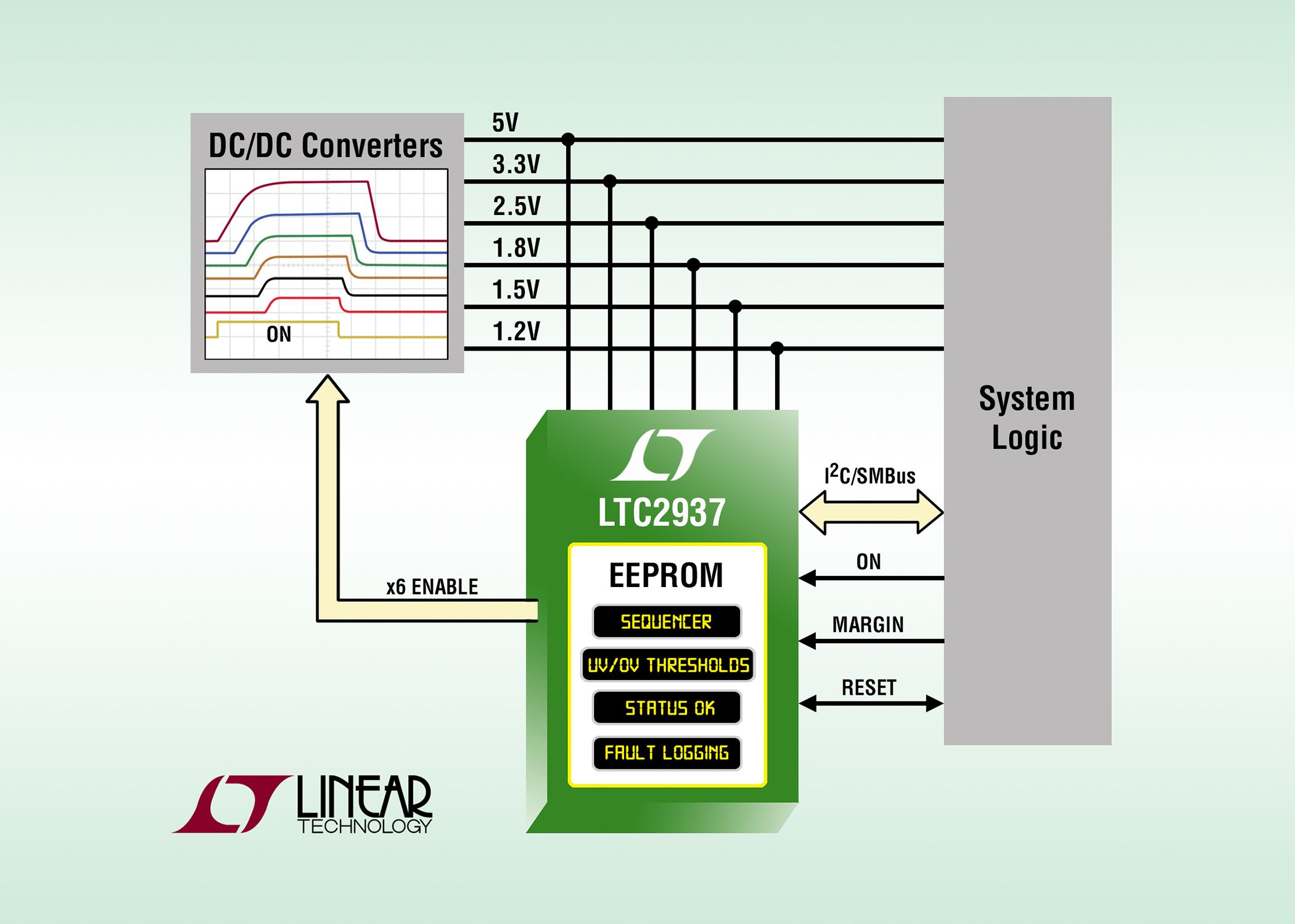 Ltc2933 Linear Technology Usb Mobile Charger Circuit Diagram Engineersgarage
