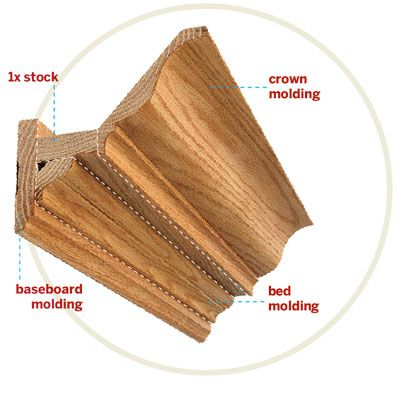 All About Crown Molding