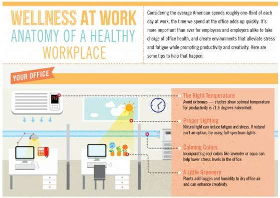 workplace wellness infographic this workplace wellness infographic designed by intuit holds the essential information needed to make any work