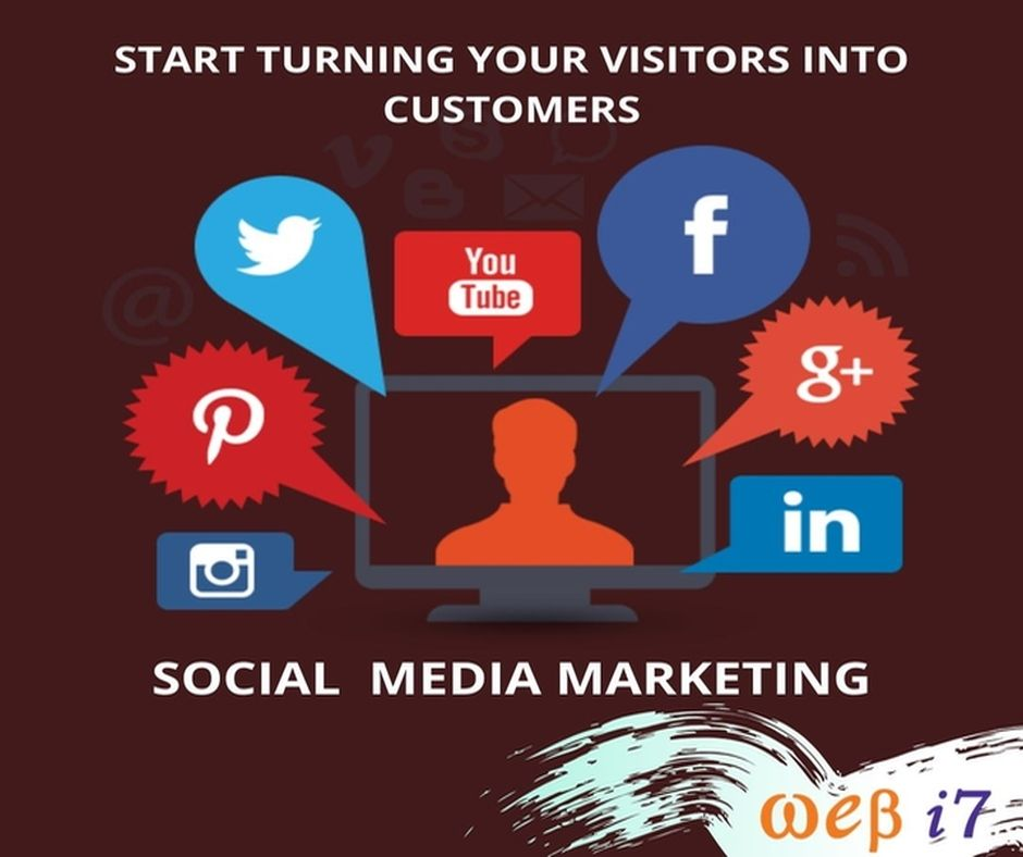 Social Media Marketing Agencies In Bangalore In 2020 Social Media Marketing Agency Social Media Marketing Social Media Marketing Companies