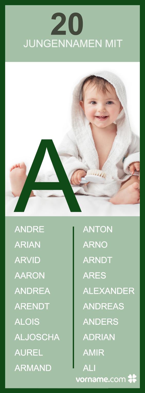 Jungennamen mit A