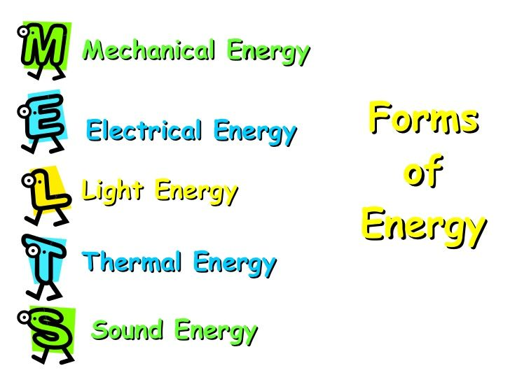 Intro to forms of energy lesson plans 21 4th 5th grade standards forms of energy mechanical energy sound energy electrical energy thermal energy light energy sciox Image collections