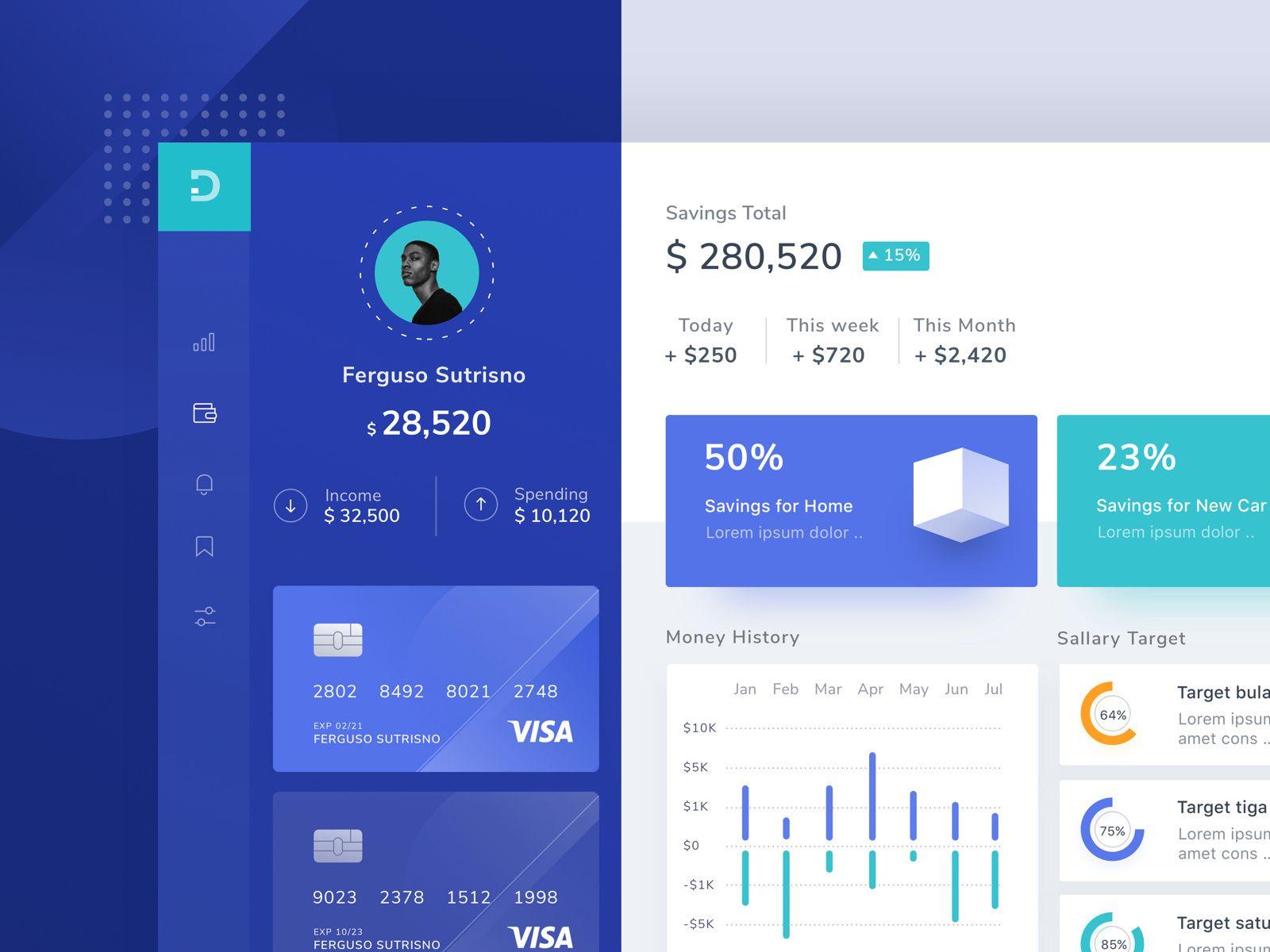 Money Management Dashboard Dashboard Design Desktop Design