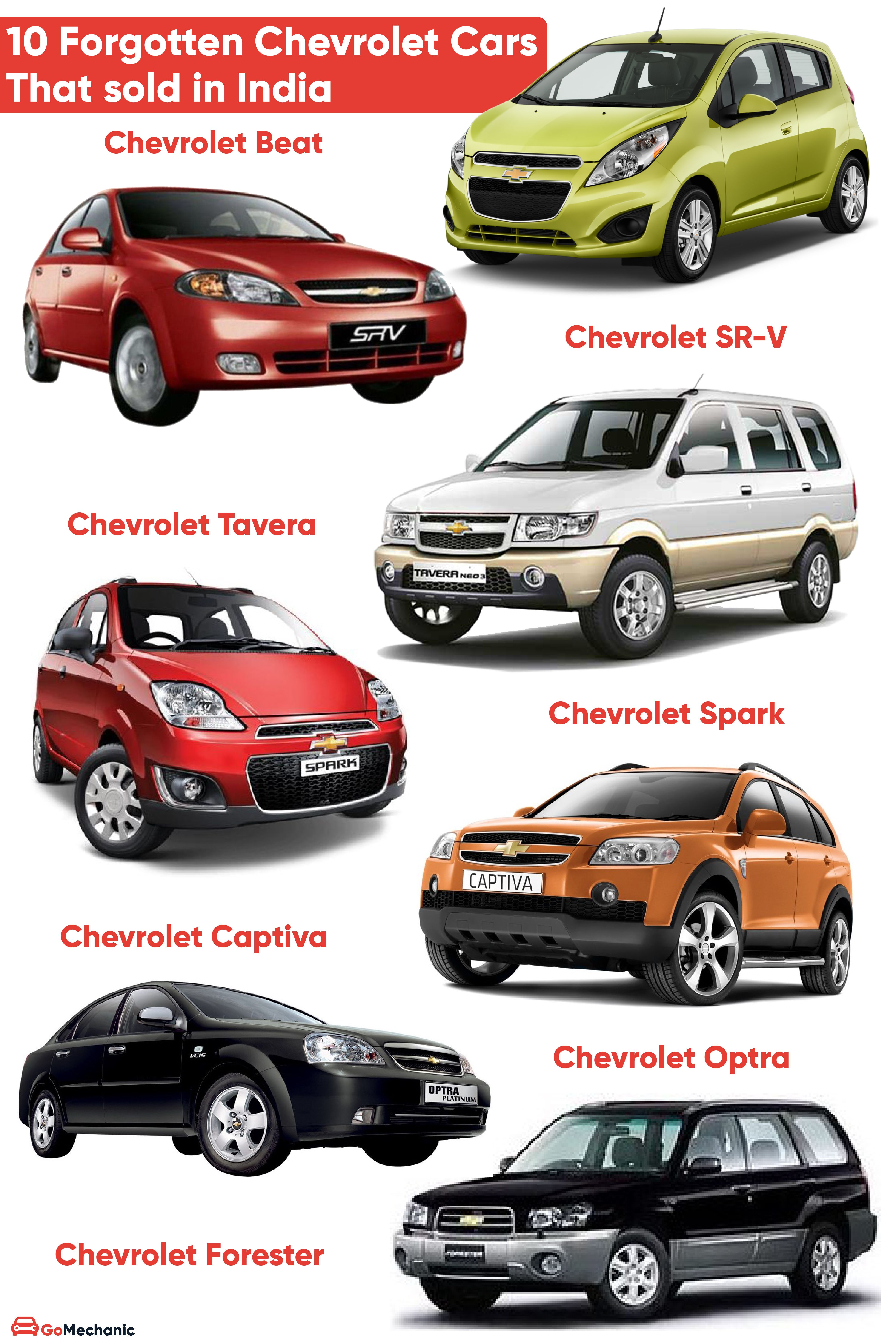 9 Forgotten Chevrolet Cars In India From Chevy Trailblazer To