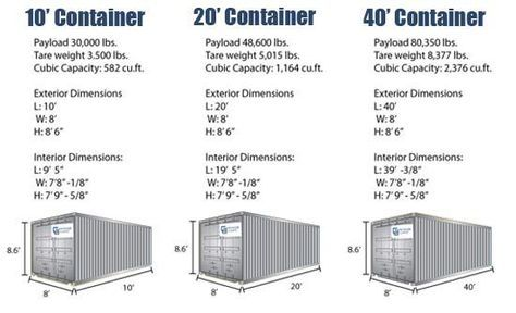 We Provide Detailed Shipping Container Dimensions For Standard 10ft 20ft 30ft And 40ft Container House Plans Container Dimensions Building A Container Home