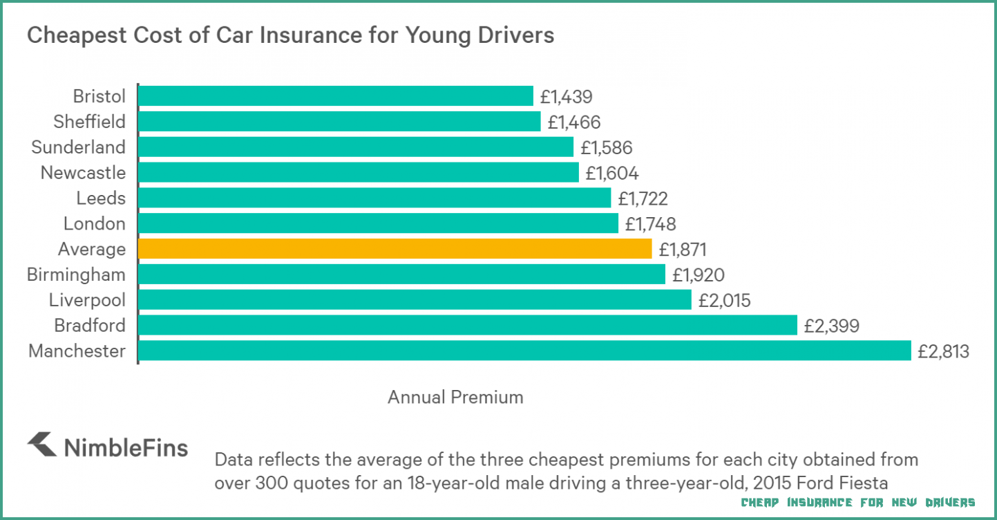 5d0cff4c5b00d8e9cc3a8fd7b5e59df2 - How Long Does It Take To Get Car Insurance Uk