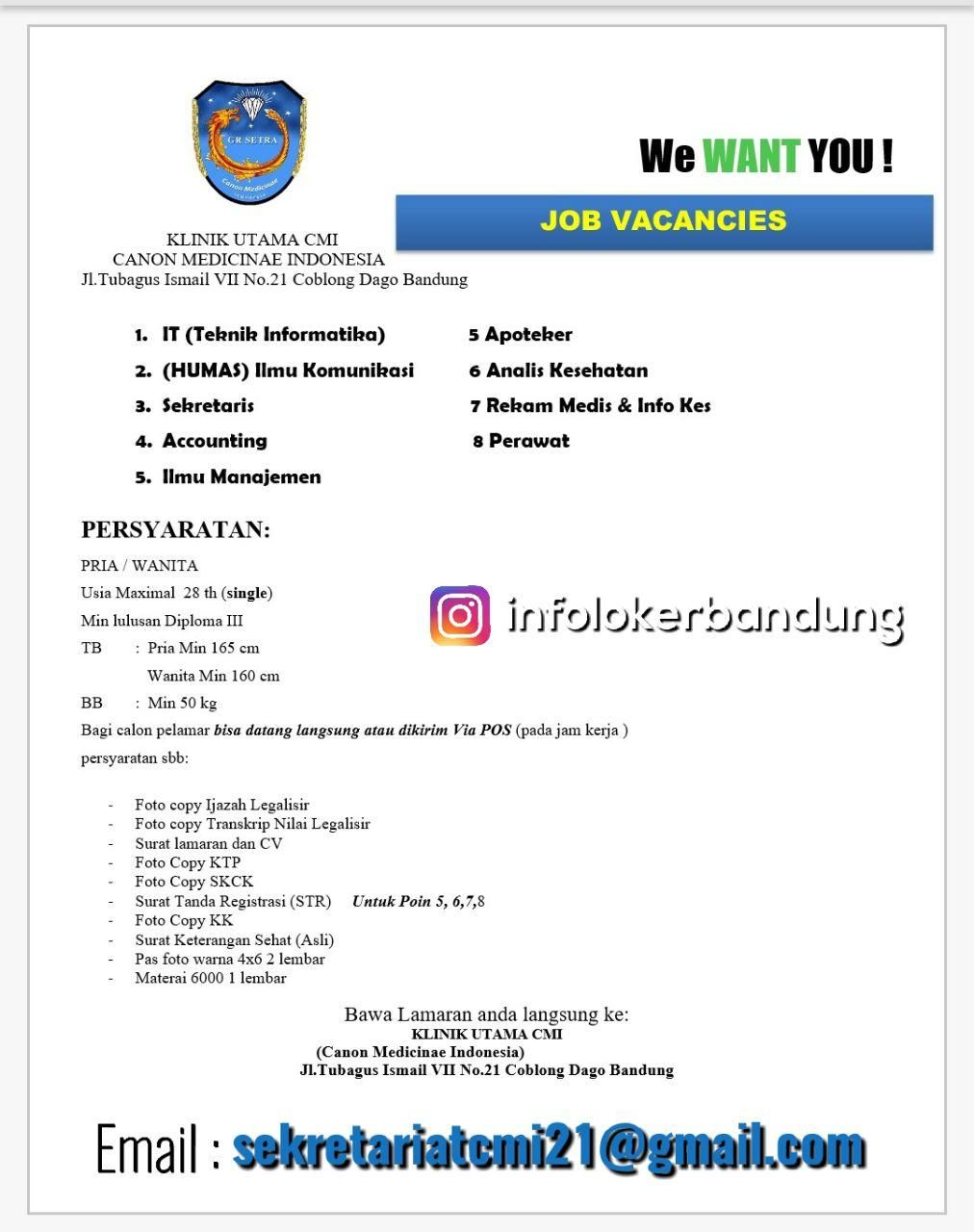 Lowongan Kerja Analis Kesehatan Di Bandung