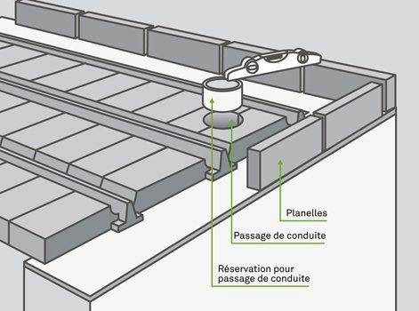 Le Coffrage Des Rives Et Des Reservations Poutrelle Coffrage Plancher