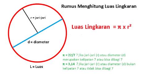 Rumus Cara Menghitung Luas Lingkaran Pie Chart Chart Cara