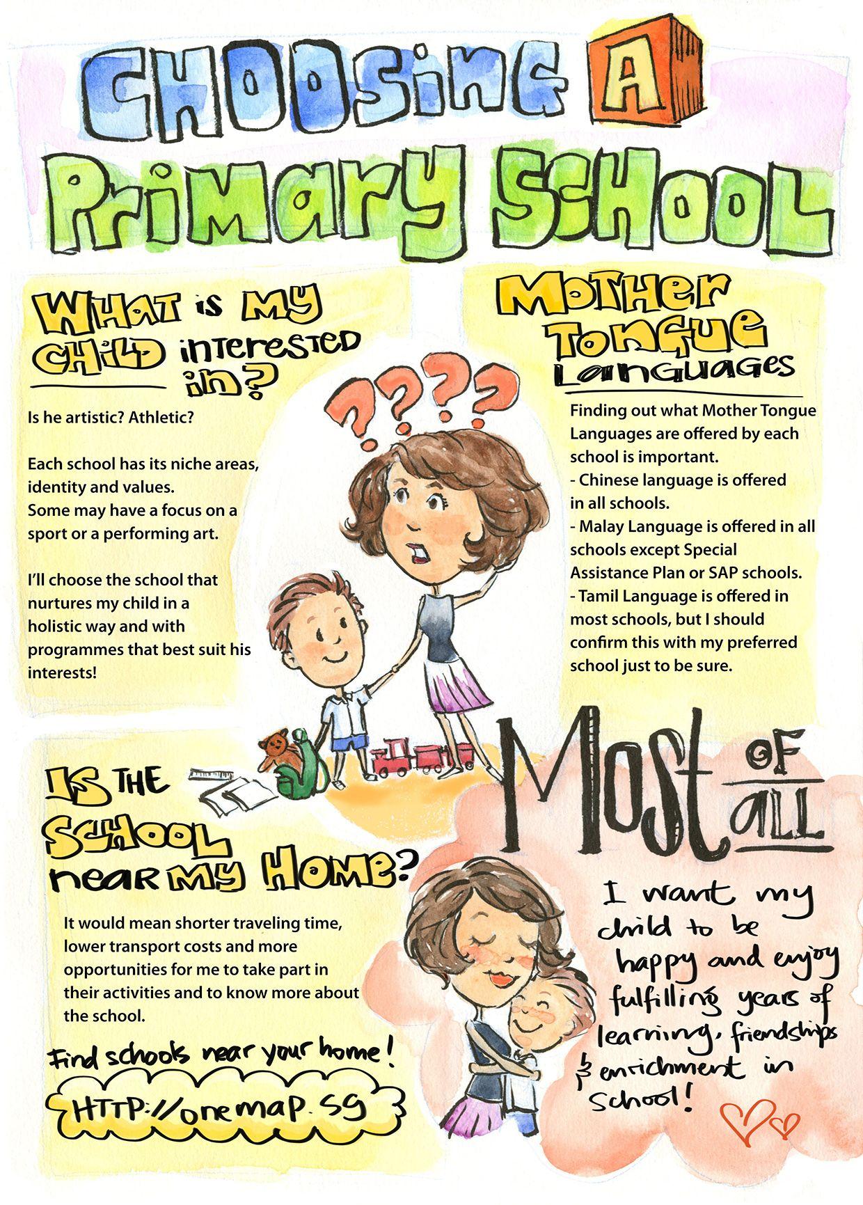 Best Education Infographics