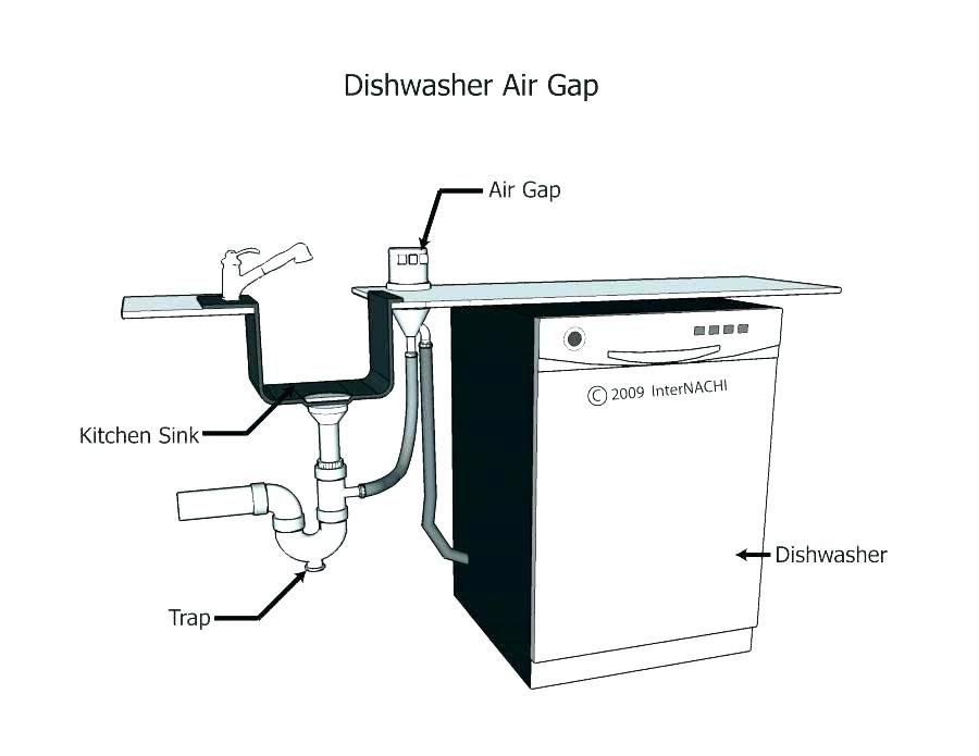 No Air Gap For Dishwasher No Air Gap For Dishwasher Under Sink Air Gap Installation Air Gap Fitting For D Dishwasher Air Gap Dishwasher Installation Dishwasher